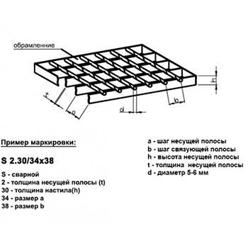 Поддон для хранения 2 бочек ПДБК-02 на колесах 840x1250