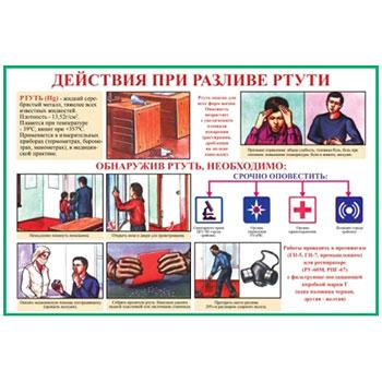 Плакат информационный