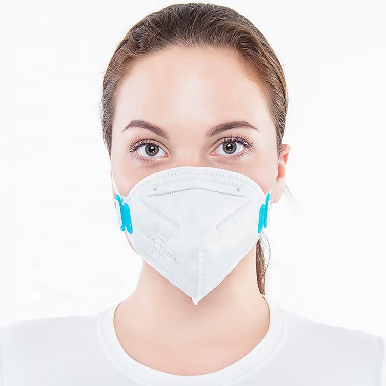 Лучшие медицинские маски 2020