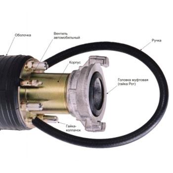 Пневмозаглушка обводная, герметизатор для трубы 110-170 мм
