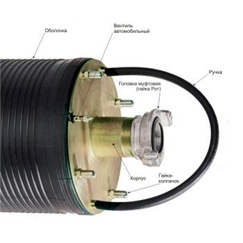 Пневмозаглушка обводная, герметизатор для трубы 240-350 мм