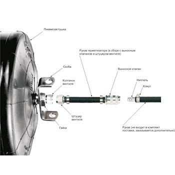 Пневмозаглушка масло-бензостойкая, герметизатор для трубы внут. диам. 380-600 мм, клапан выносной на рукаве подачи воздуха длиной 3 м